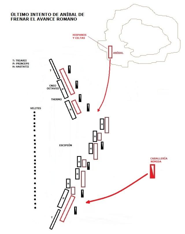 Últimos movimientos de Aníbal. Batalla de Zama.